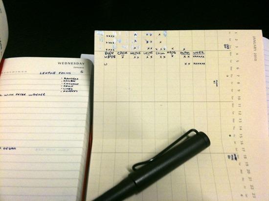 planifier sa saison de triathlon