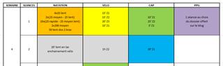utiliser plan entrainement triathlon sprint 5