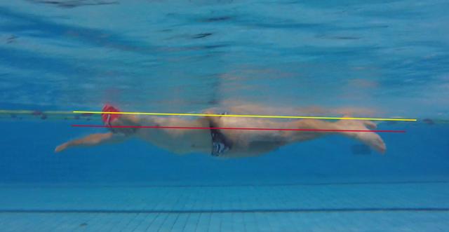 position horizontale natation ligne d'eau